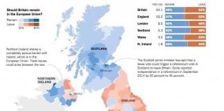 Resultats del referèndum Brexit per àrees.