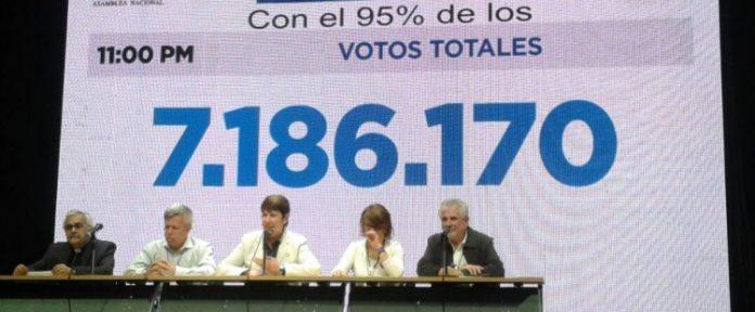 La comissió de garanties de la consulta anunciant els resultats la nit electoral | MUD