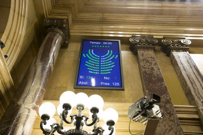 Resultat de la votació de la creació de la comissió d'investigació del projecte Castor | Parlament de Catalunya (Job Vermeulen)
