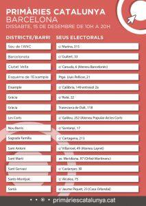 Col·legis electorals per a votar Primàries Barcelona