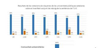 Font: Universitats pels drets civils